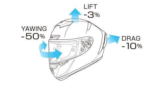 X14安全帽擾流圖