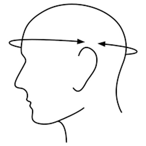 頭圍測量圖