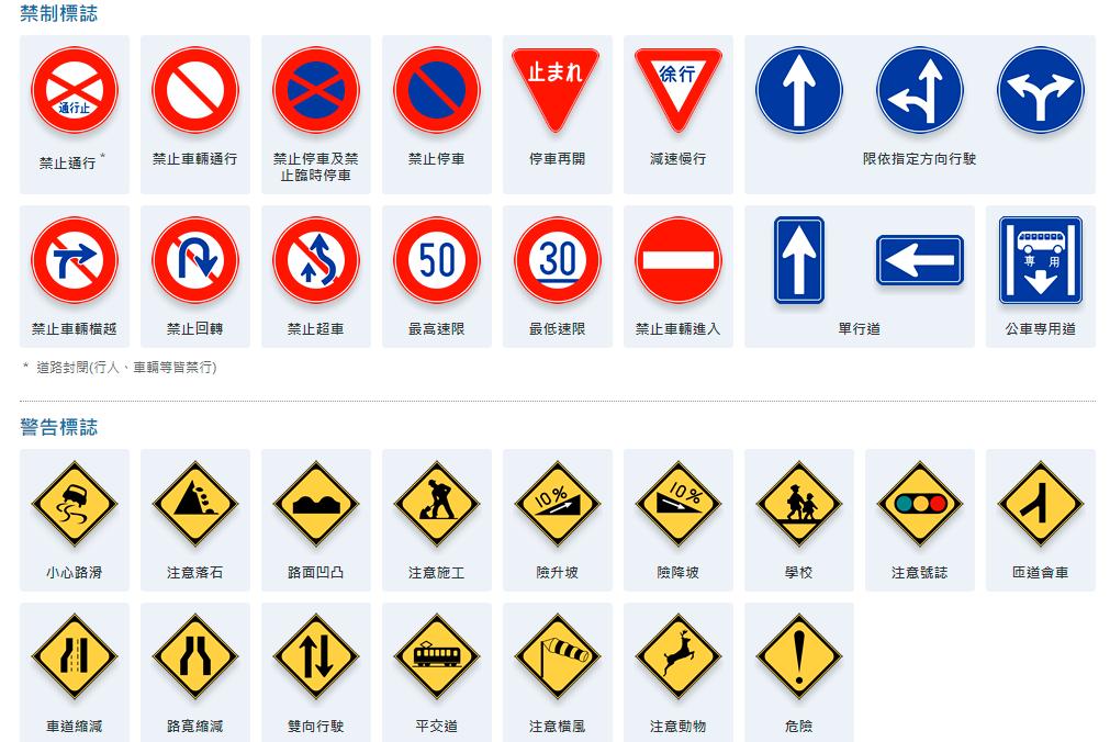 日本交通標誌