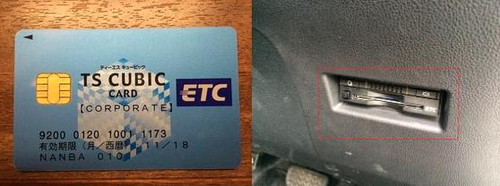 插入ETC卡