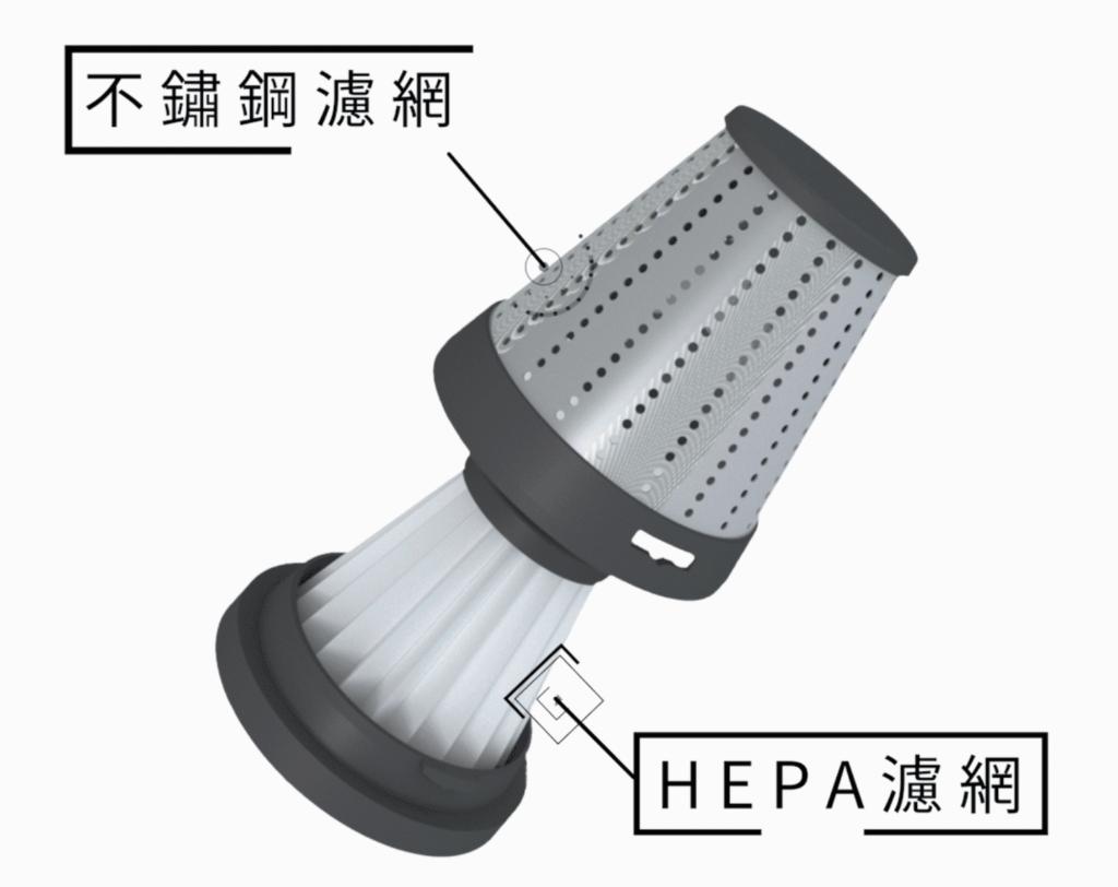 塵灌吸吸塵器濾網
